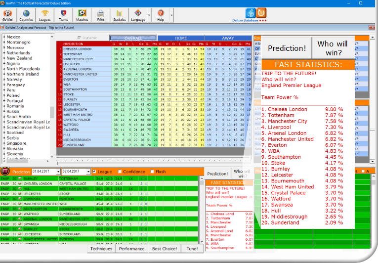 GoWin! Football Prediction Software | Tools & Statistics for Premier